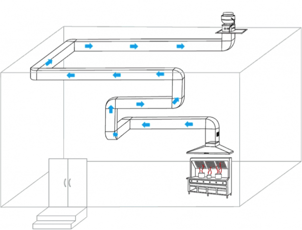 Complex air duct system.
